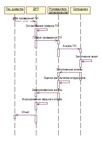 Общий функциональный анализ