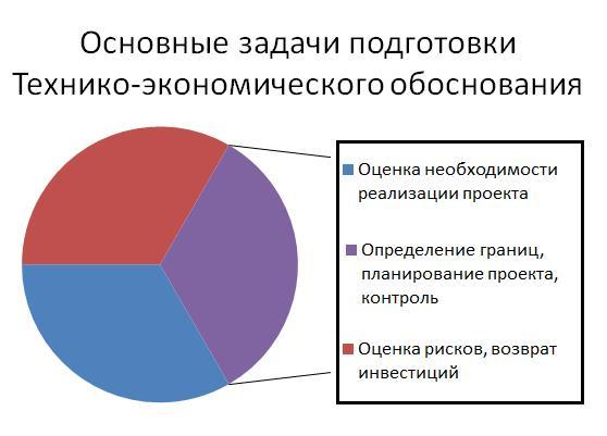 план тэо проекта с пошаговым разъяснением образец - фото 8