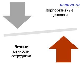 подбор сотрудников по компетенциям